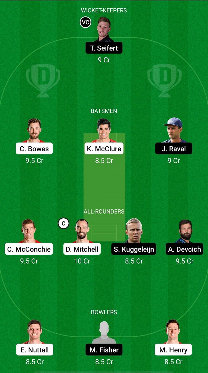 Super Smash T20 CK vs NK Dream11 Fantasy Suggestions