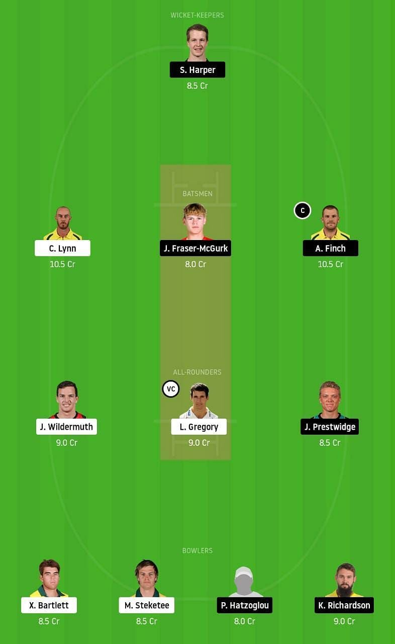 Dream11 Tips for HEA vs REN BBL match