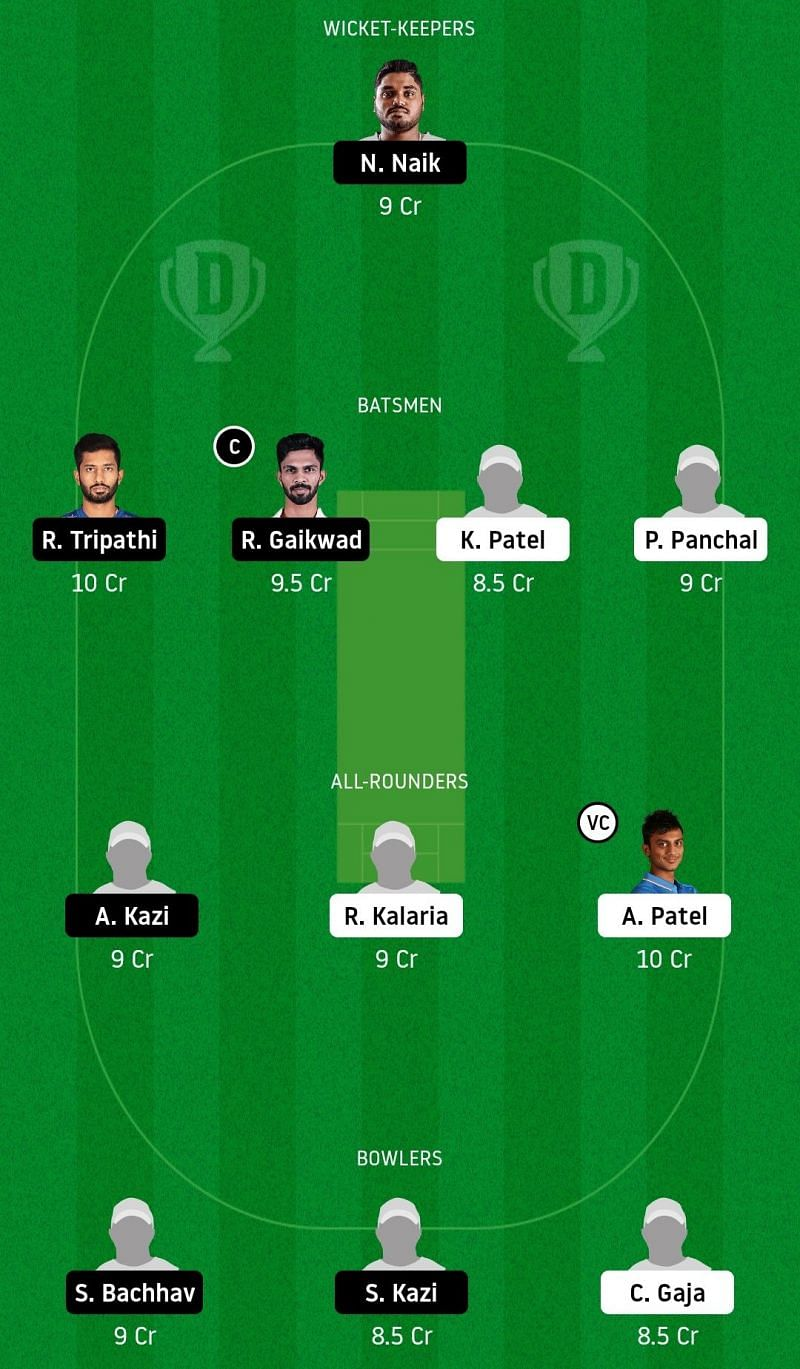 Dream11 Team for Gujarat vs Maharashtra - Syed Mushtaq Ali Trophy Elite Group C.