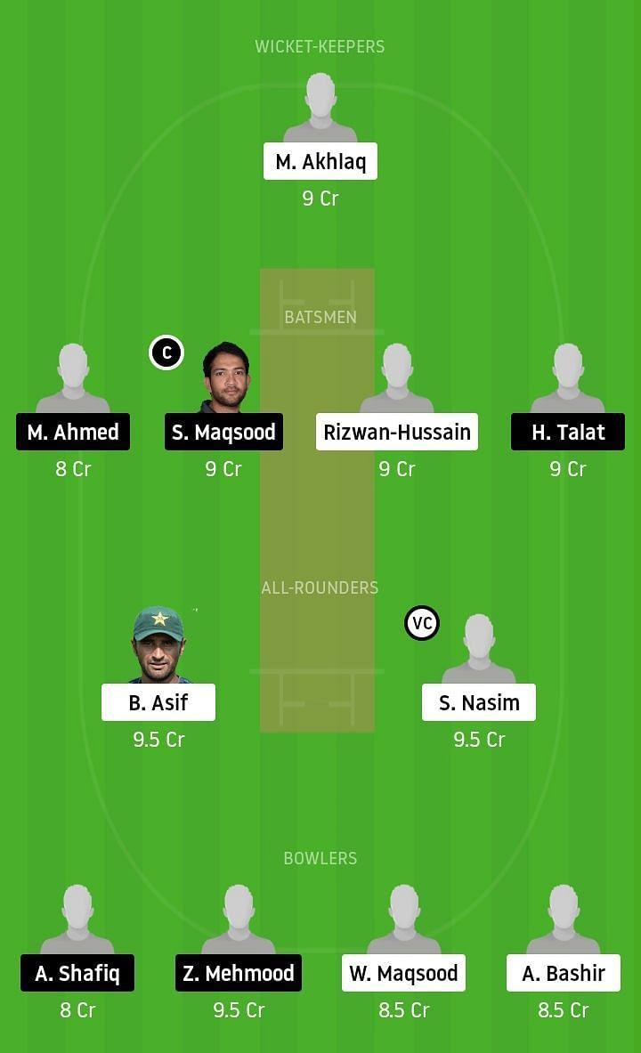 Pakistan One Day Cup: CEP vs SOP Dream11 Team Prediction
