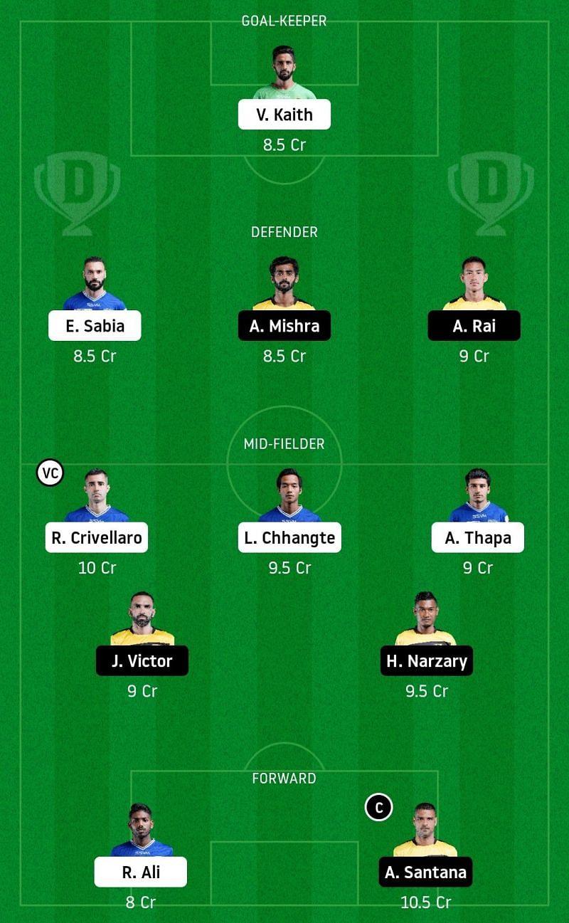 Dream11 Fantasy tips for the ISL clash between Chennaiyin FC and Hyderabad FC
