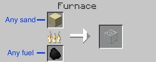 Put the sand in the top furnace slot and furnace fuel in the bottom slot