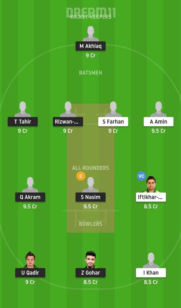 CEP vs KHP Dream11 Pakistan Cup 2021 Tips