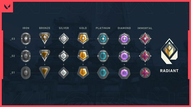 Being stuck in lower Elos is an issue for may players (Image via Riot Games)