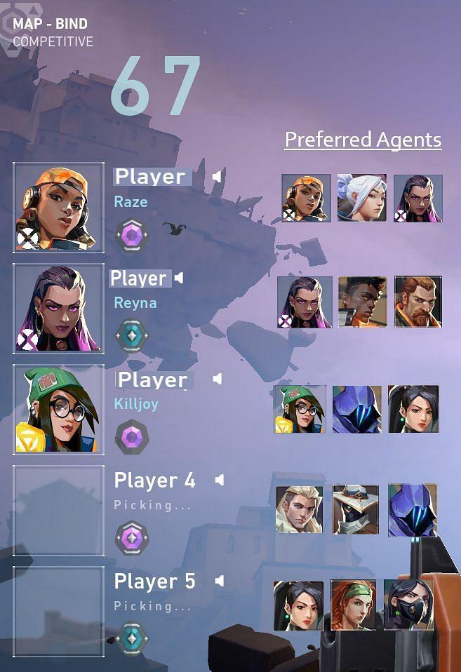 Preferred Agents in Valorant Image by u/EhToTheTee