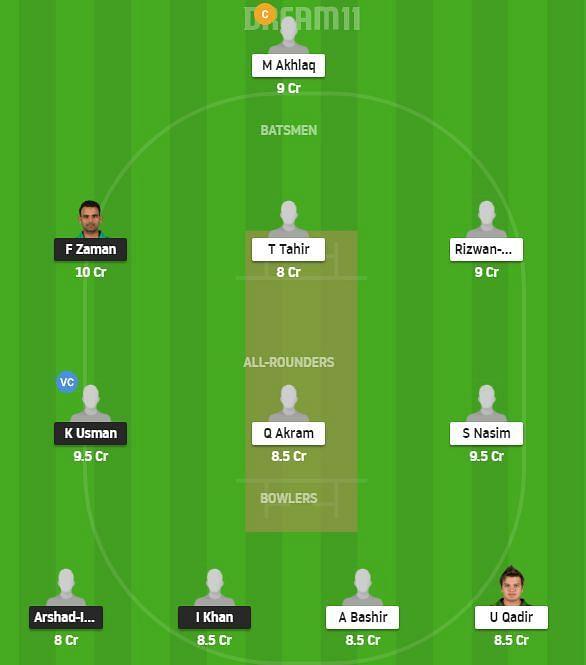 KHP vs CEP Dream11 Team Prediction