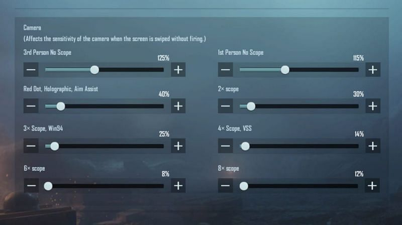 Camera sensitivity settings in PUBG Mobile Lite for low-end devices