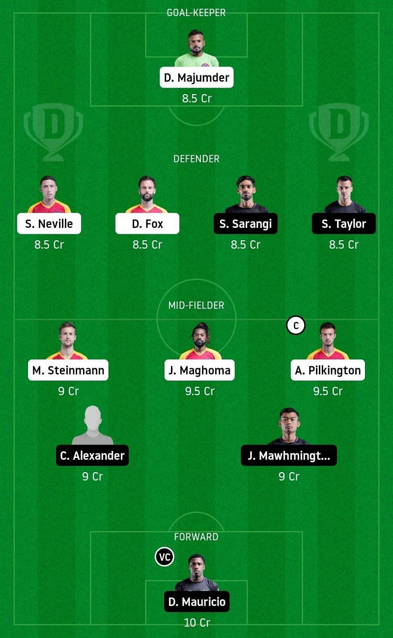 Dream11 Fantasy tips for the ISL encounter between SC East Bengal and Odisha FC