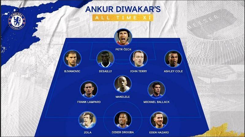 Ankur Diwakar All Time XI