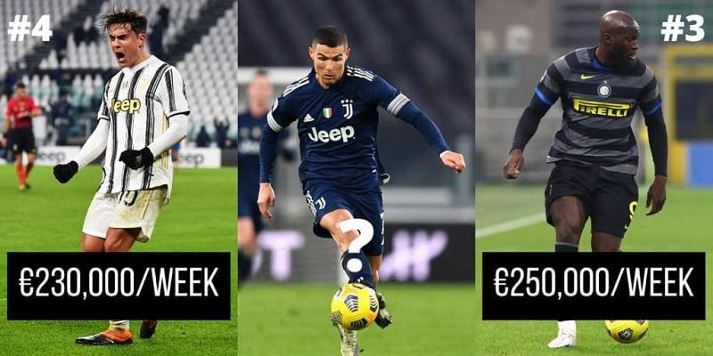 Cristiano Ronaldo, Romelu Lukaku, and Pauldo Dybala are amongst Serie A