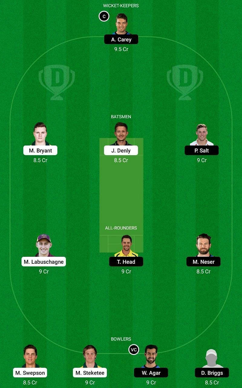 HEA vs STR Dream11 Team Prediction, Fantasy Cricket Tips & Playing-11  Updates for Today's BBL 2021 Match - Jan 29th, 2021