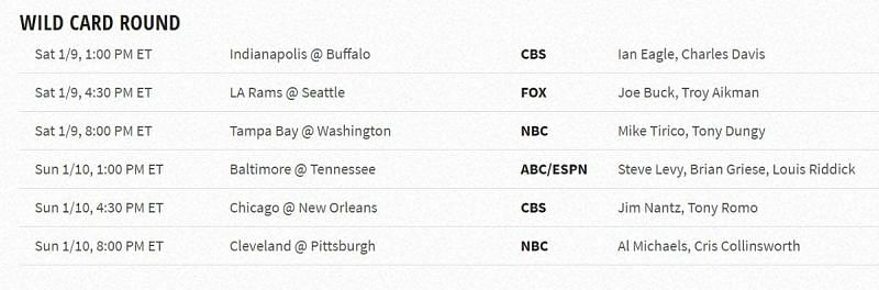 NFL wild card round: TV coverage