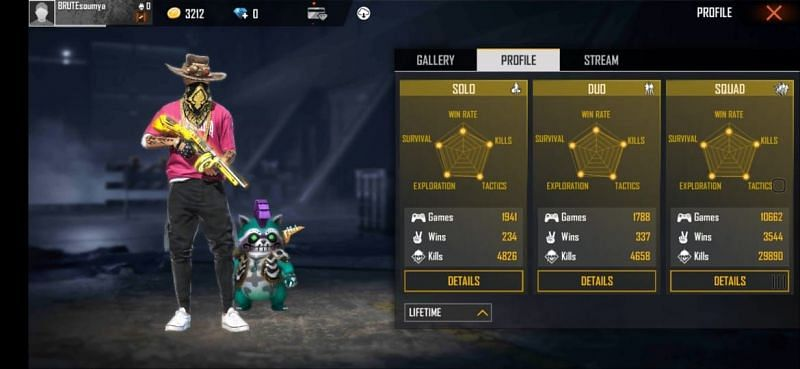 Gaming Subrata's lifetime stats in Free Fire