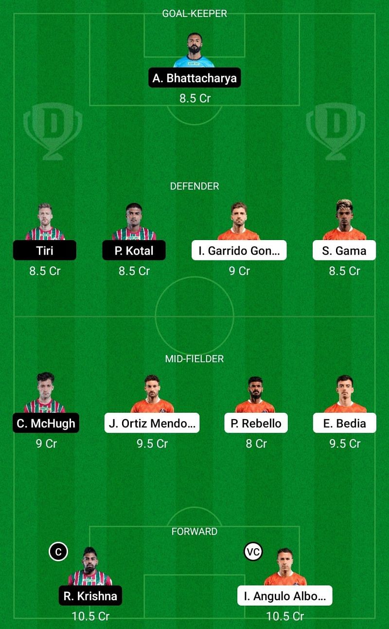 Dream11 Fantasy suggestions for the ISL match between FC Goa and ATK Mohun Bagan