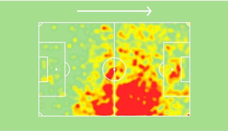 Kai Havertz heat map for 2019/20 Bundesliga season Source: SofaScore