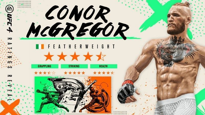 New card for Conor McGregor. Courtesy of EA Sports