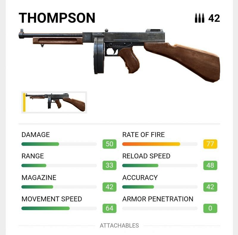 Thompson (Image via Garena Free Fire)