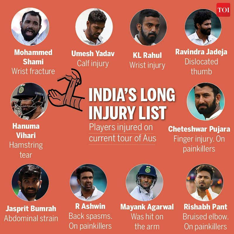 List of injury woes for Team India. (Credits: TOI)