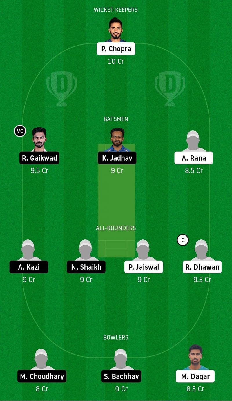 Dream11 Team for Himachal Pradesh vs Maharashtra - Syed Mushtaq Ali Trophy.