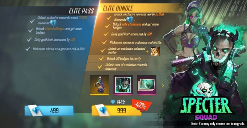 Gamers can upgrade to Elite Pass for 499 diamonds and Elite Bundle for 999 diamonds