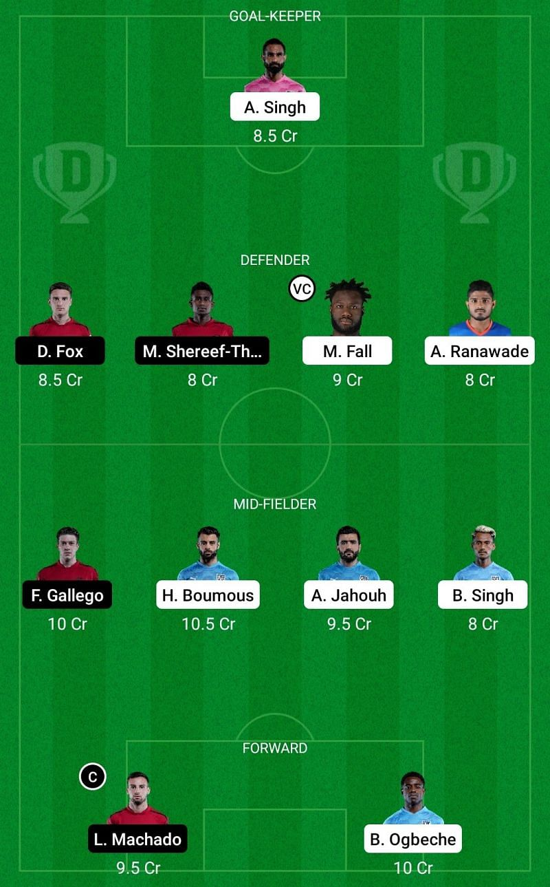 Dream11 Fantasy suggestions for the ISL clash between Mumbai City FC and NorthEast United FC