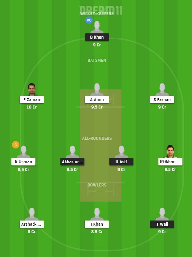 Pakistan One Day Cup: BAL vs KHP Dream11 Team Prediction