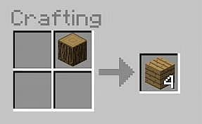 How To Make A Crafting Table In Minecraft Step By Step Guide