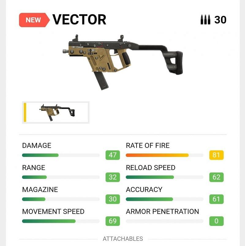 Vector (Image via Garena Free Fire)