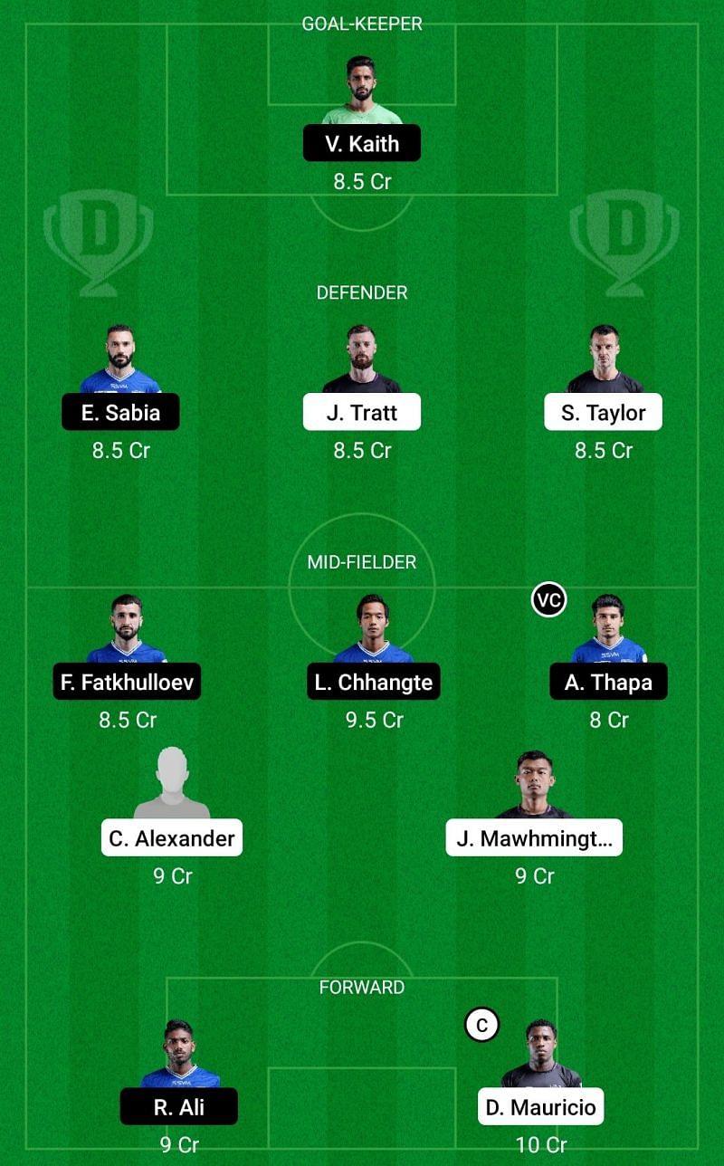 Dream11 Fantasy suggestions for the ISL match between Odisha FC and Chennaiyin FC