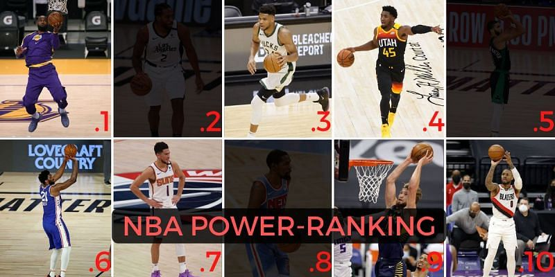 NBA Power Rankings: The first month of the 2020-21 season comes to an end