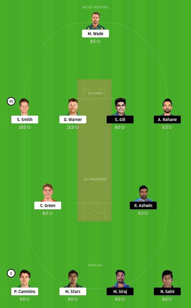 Australia vs India 4th Test Dream11 Tips