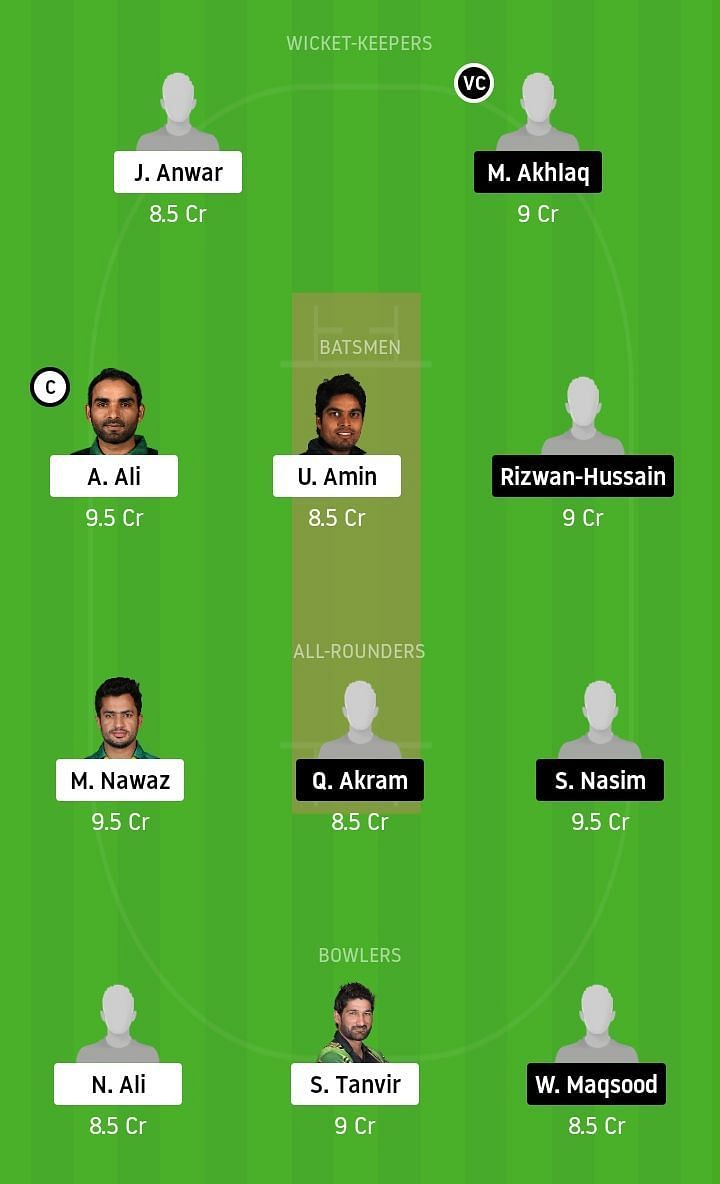 NOR vs CEP Dream11 Team Prediction