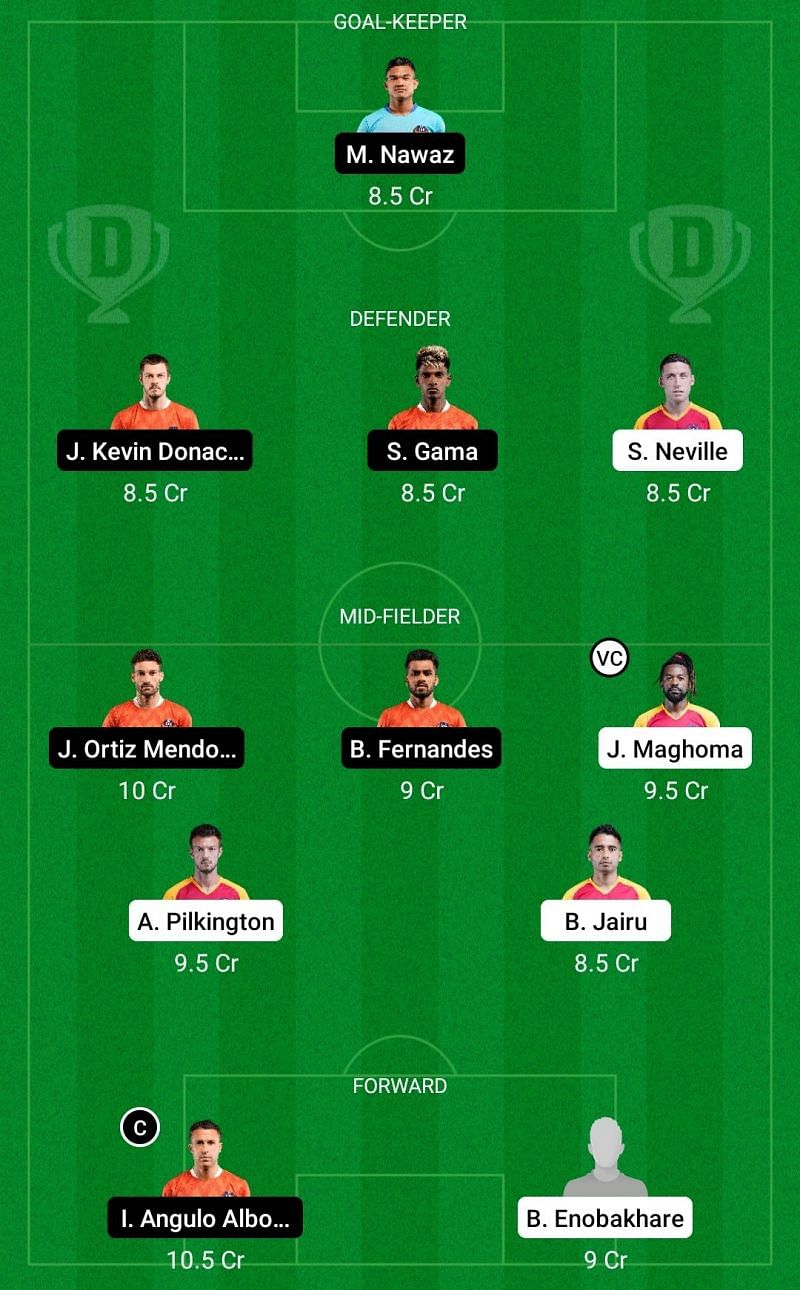 Dream11 Fantasy suggestions for the ISL clash between SC East Bengal and FC Goa