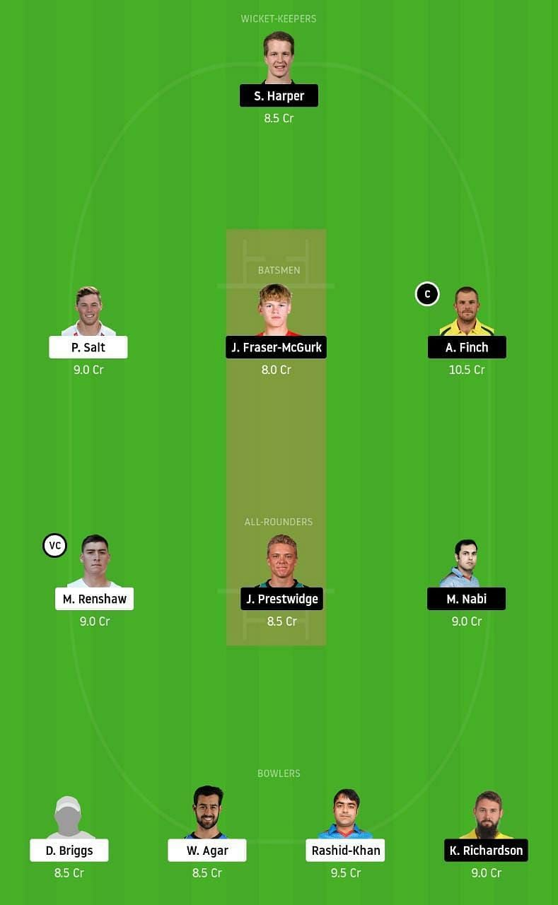 BBL 2021: STR vs REN Dream11 Tips