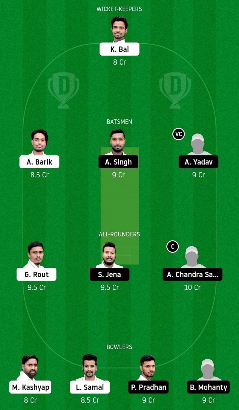 Dream11 Team for Odisha Jaguars vs Odisha Panthers - Odisha Cricket League 2020-21.