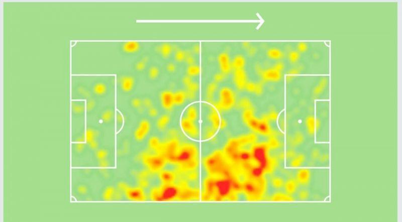 Kai Havertz Premier League 2020/21 heatmap. Source: Sofascore