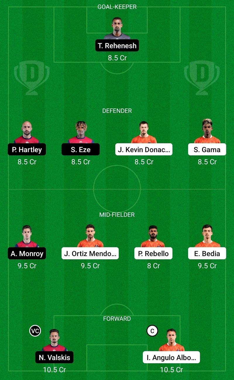 Dream11 Fantasy suggestions for the ISL encounter between FC Goa and Jamshedpur FC