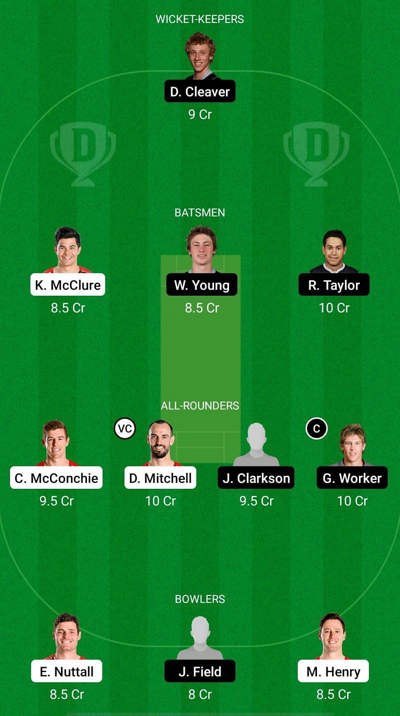 Dream11 Fantasy Suggestions for the match between CK & CS at the Super Smash T20