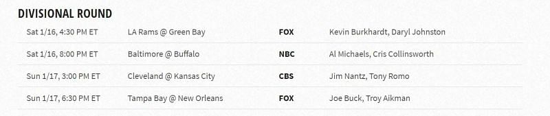 NFL Divisional Round TV Schedule