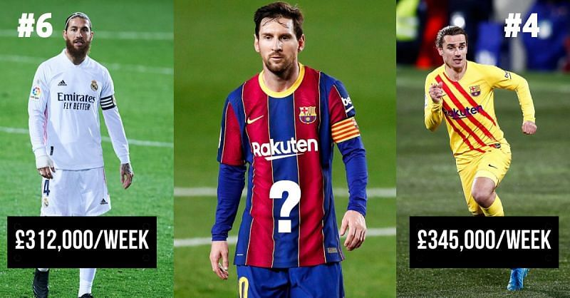 Players like Lionel Messi and Sergio Ramos are paid handsomely