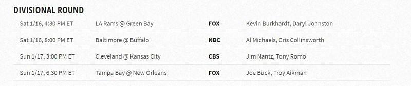 NFL Divisional Round TV Coverage