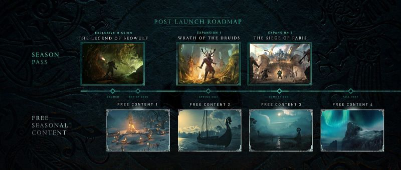 Most AAA games today with post-launch content have solid roadmaps for the entire year (Image via Ubisoft)