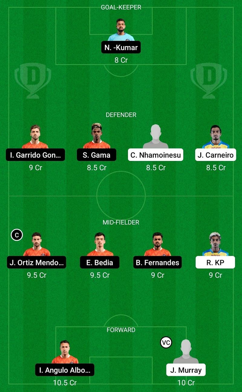 Dream11 Fantasy suggestions for the ISL encounter between Kerala Blasters FC and FC Goa
