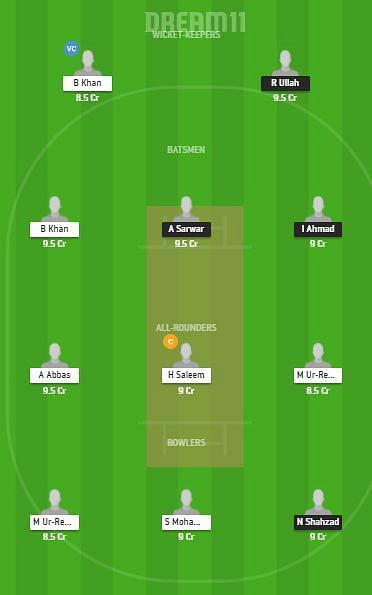 FAL vs BSH Dream11 team
