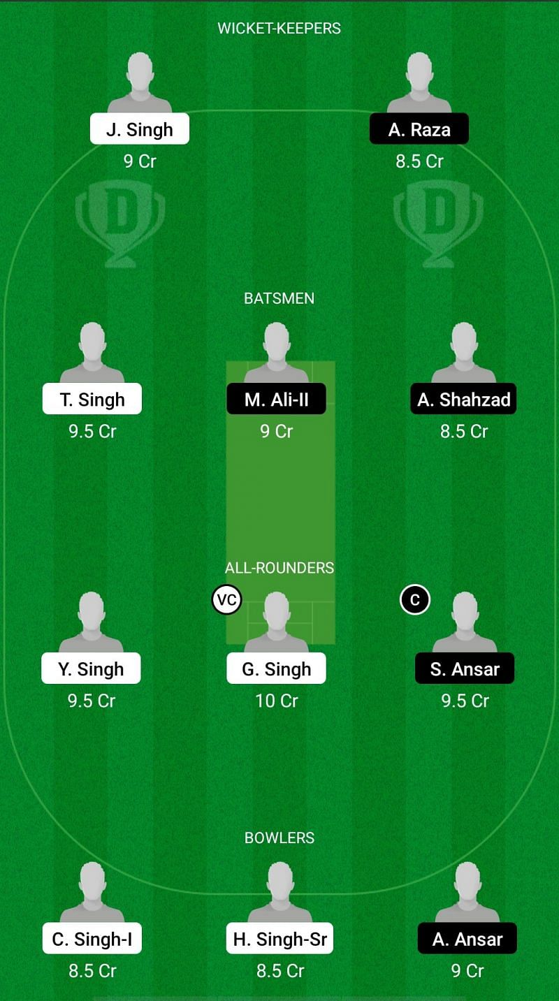 PUW vs TRS Dream11 Fantasy Suggestions
