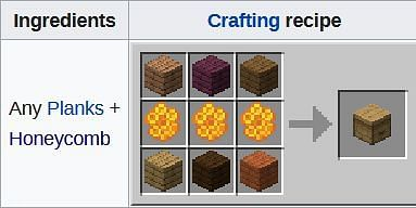 Beehive crafting recipe (Image via Minecraft. gamepedia)