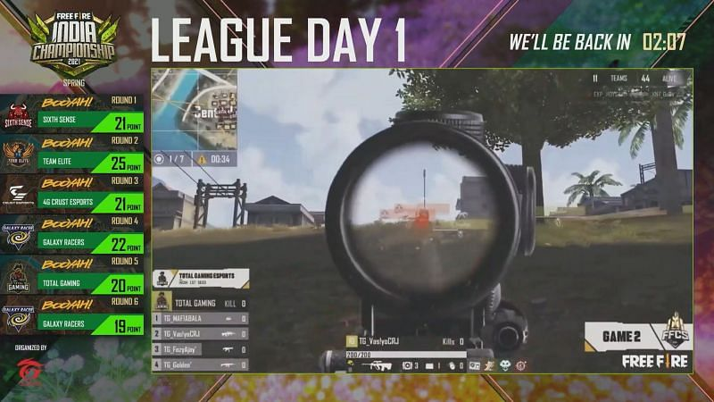 Free Fire India Championship 2021 spring League Day 1