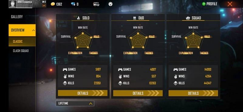 Lifetime Stats in Free Fire