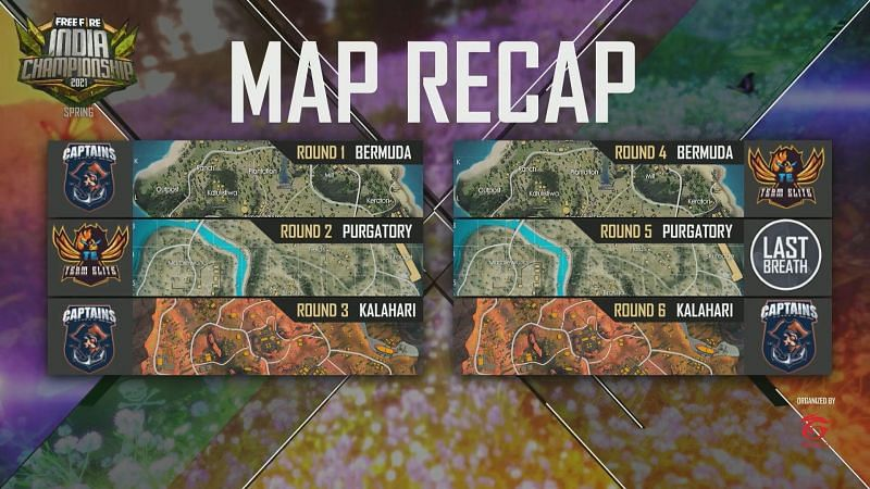 Day 4 Map results