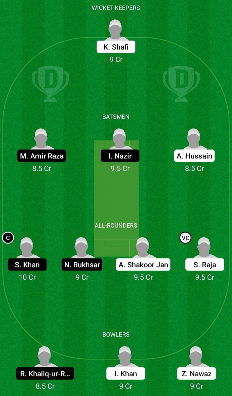 Dream11 Team for City Lions vs Pakcelona - ECS Spain 2021.